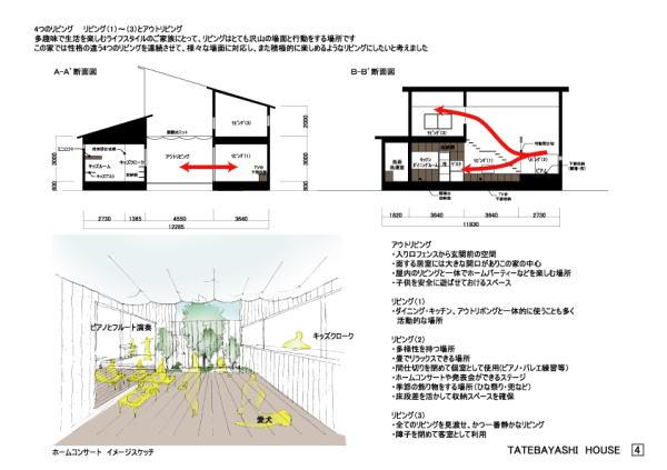 ナカガワ建築スタジオ ts_houseの写真01